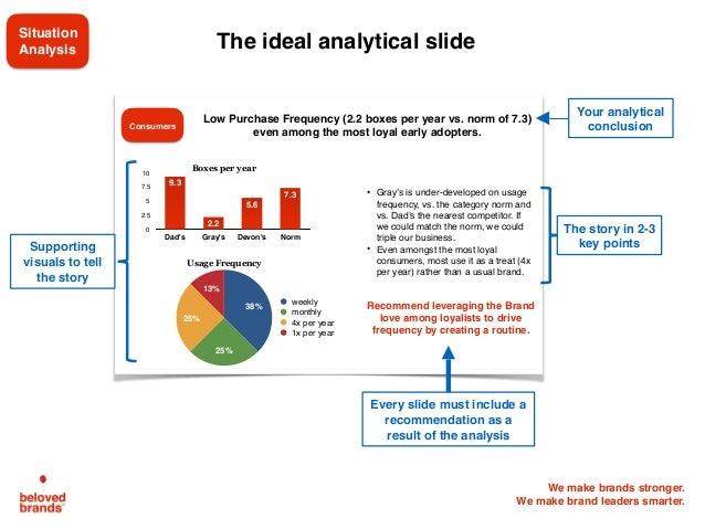 bnz situational analysis