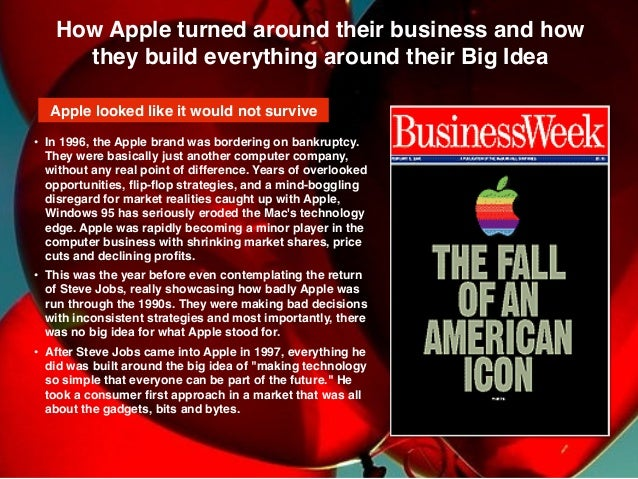 apple inc in 2012 essay Today apple is the second largest telecommunication corporation after samsung  (johnson, li, phan, singer & trinh 2012) the company is headquartered in.