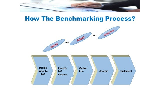 benchmarking thesis This includes benchmarking in tqm with examples and factors which effect the use of benchmarking examples and six sigma tools.