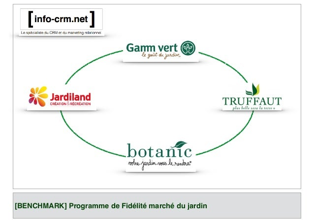 [BENCHMARK] Programme de Fidélité marché du jardin
