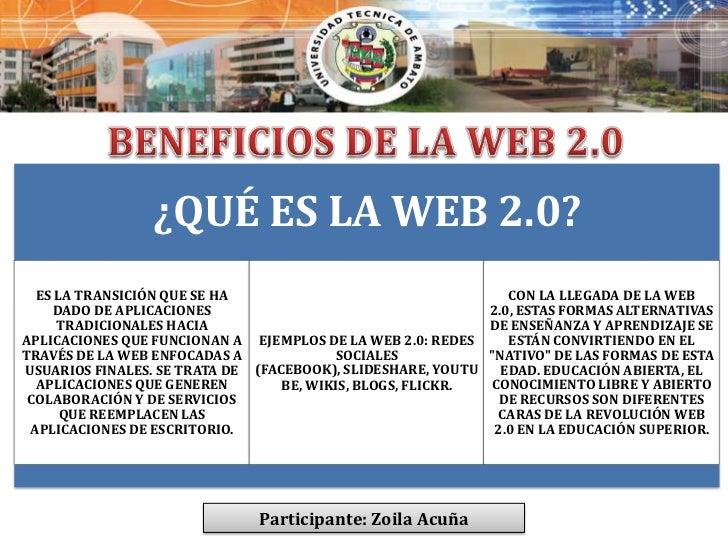BENEFICIOS DE LA WEB 2.0<br />Participante: Zoila Acuña<br />