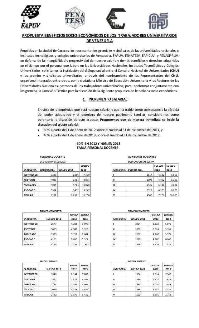 PROPUESTA BENEFICIOS SOCIO-ECONÓMICOS DE LOS TRABAJADORES UNIVERSITARIOS                               DE VENEZUELAReunido...