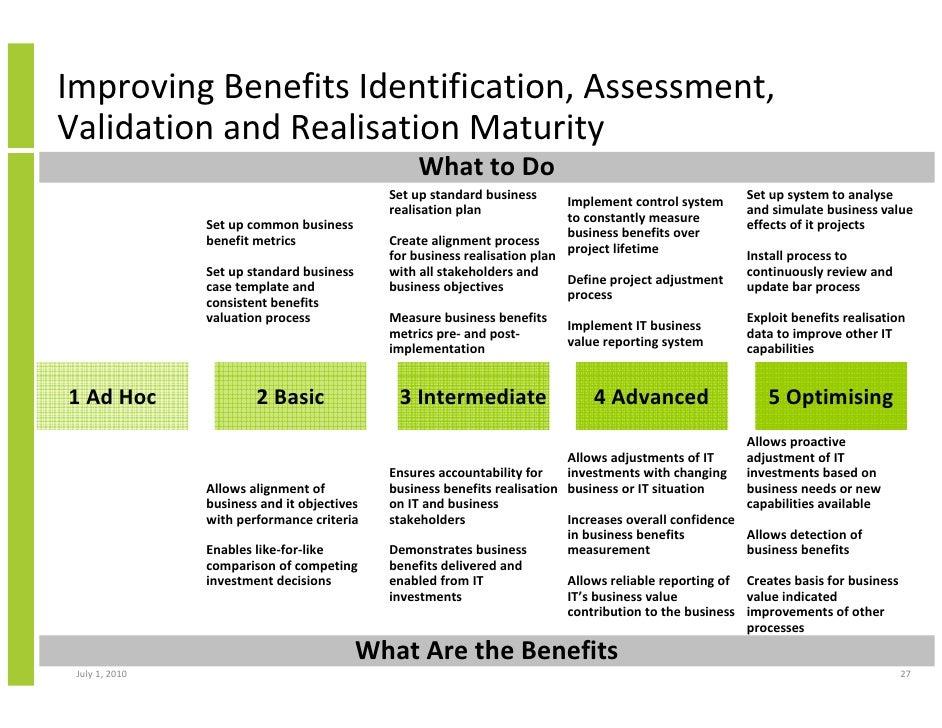 business plan validation