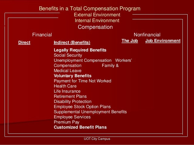 what is direct compensation in auto insurance   bedroom