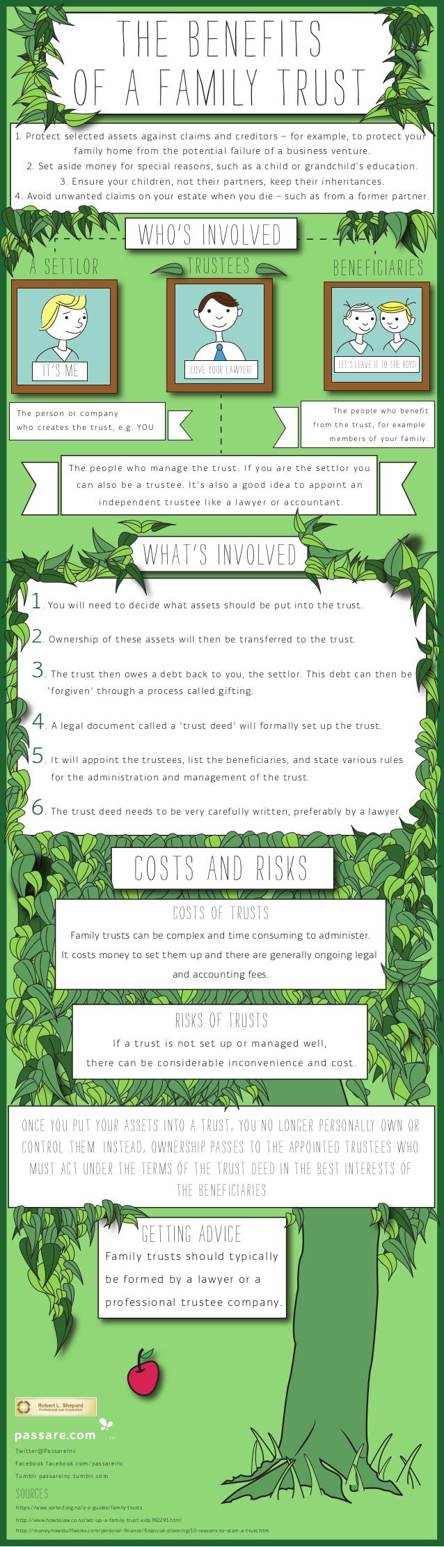 Benefits of a Family Trust - Infographic