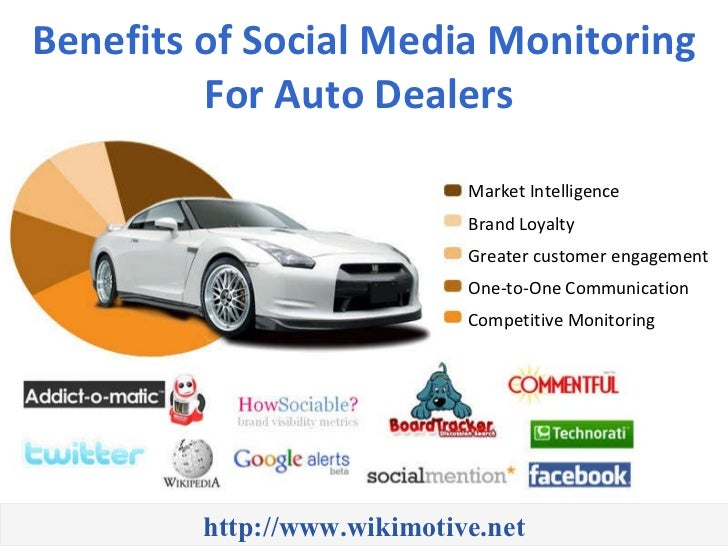 Benefits of Social Media Monitoring For Auto Dealers  http://www.wikimotive.net Market Intelligence Brand Loyalty Greater ...