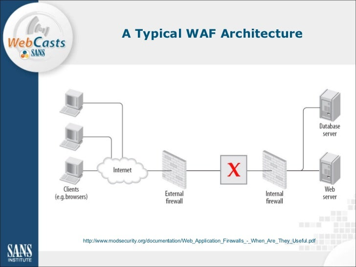 What Are the Advantages and Disadvantages of Using a Firewall