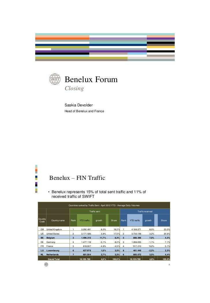Benelux Forum                           Closing                           Saskia Devolder                           Head o...