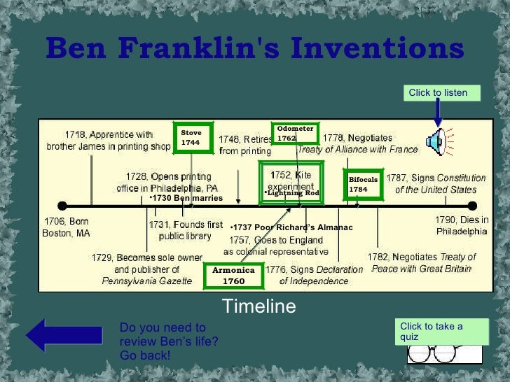 life talents and inventions of benjamin franklin The paperback of the benjamin franklin: an american life by walter benjamin franklin and the invention of an interesting american of great talent and sensible.