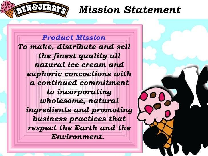 frozen yogurt business plan
