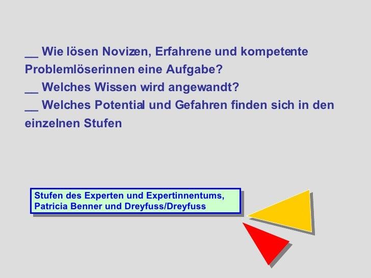 __ Wie lösen Novizen, Erfahrene und kompetente  Problemlöserinnen eine Aufgabe? __ Welches Wissen wird angewandt? __ Welch...