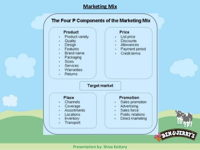 ben and jerry promotion marketing mix Learn exactly how to create your instagram marketing strategy from scratch and  optimize an  how to promote your business on instagram  here's what  marketers from brand like birchbox, and ben & jerry's have to say about the  platform.