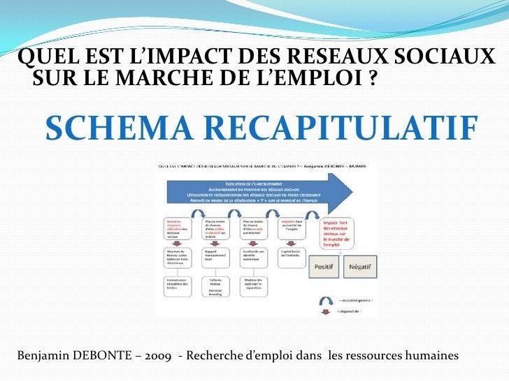 QUEL EST L'IMPACT DES RESEAUX SOCIAUX SUR LE MARCHE DE L'EMPLOI?<br />SCHEMA RECAPITULATIF <br />Benjamin DEBONTE  -  200...