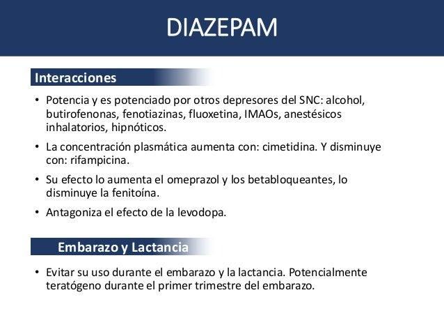 Benzodiazepinas: Midazolam, Diazepam, Lorazepam y Clonacepam