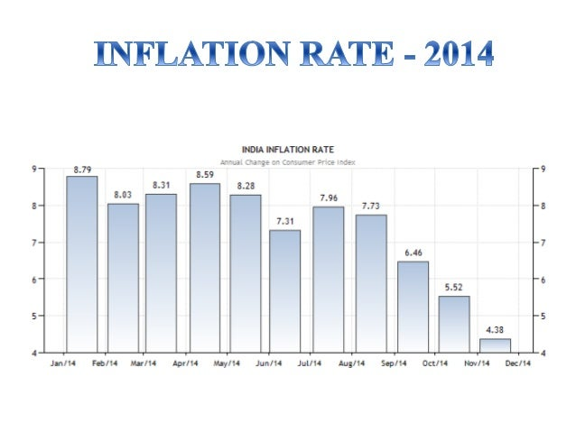 the impact of inflation on economy Inflation is an increase in prices, which affects the economy by reducing the purchase power of consumers, causing companies to earn less revenue inflation.