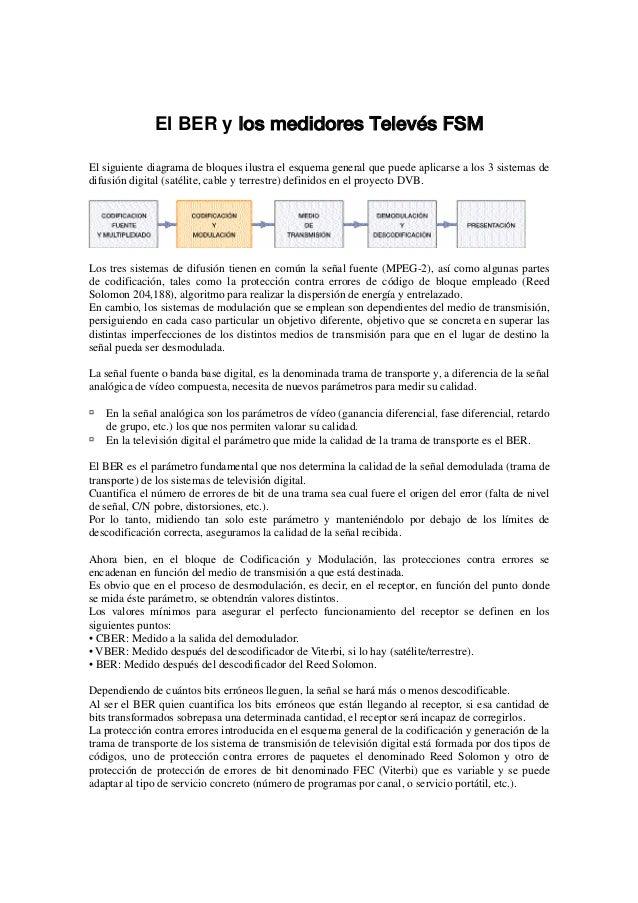 El BER y los medidores Televés FSM El siguiente diagrama de bloques ilustra el esquema general que puede aplicarse a los 3...