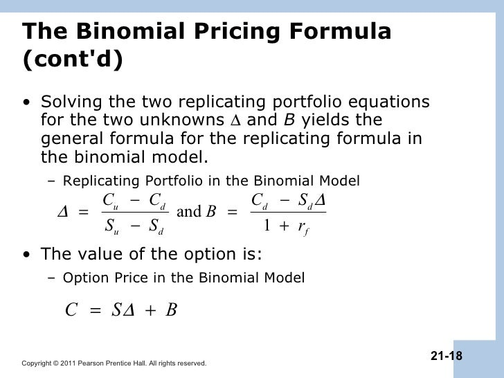Binary options pricing formula