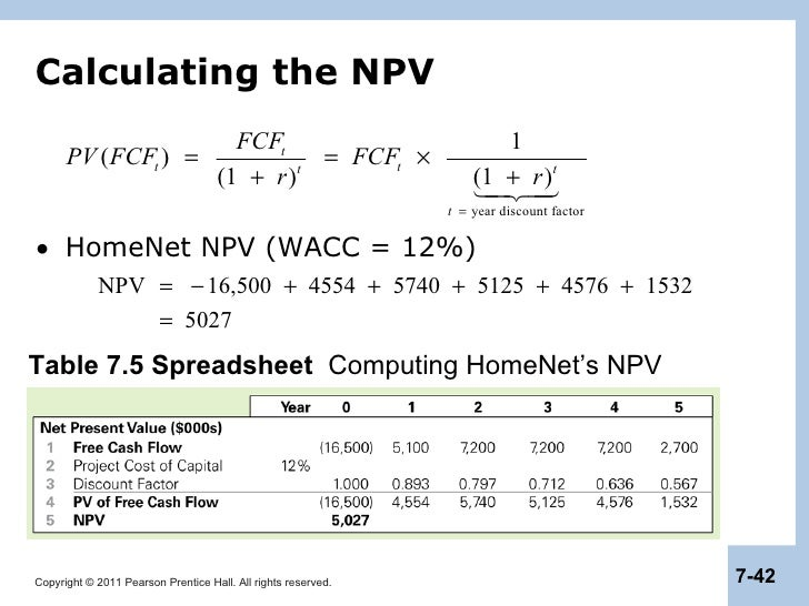 super project npv cost of capital 10 The basics of capital budgeting: evaluating cash flows (1) the net present value (npv) of this project debt of 752% and a weighted average cost of capital.