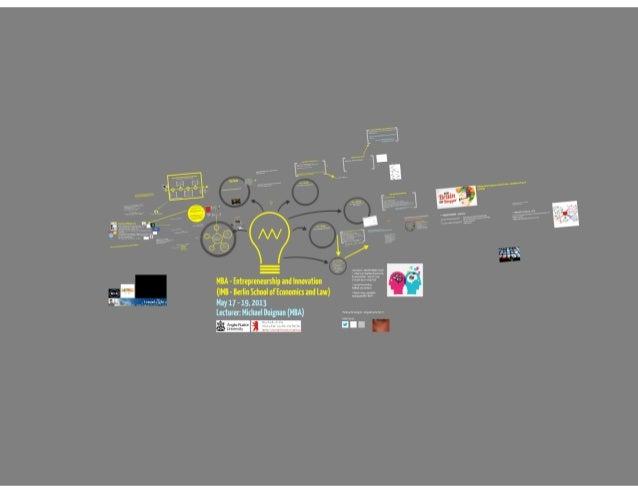 Berlin MBA workshop (17-19 May) - Entrepreneurship and Innovation