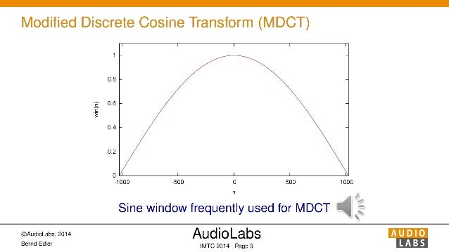 the discrete cosine transform