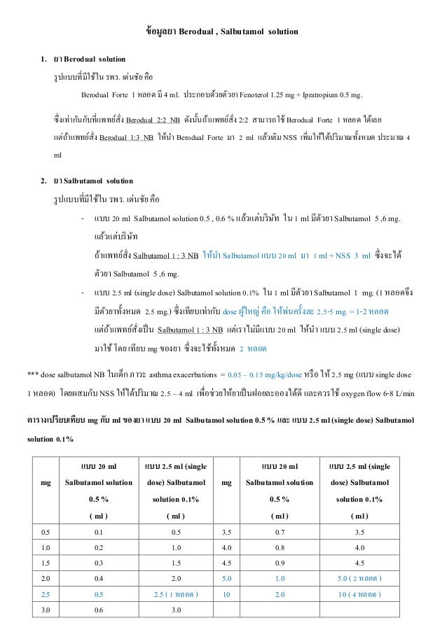 ข้อมูลยา Berodual , Salbutamol solution 1. ยา Berodual solution รูปแบบที่มีใช้ใน รพร. เด่นชัย คือ Berodual Forte 1 หลอด มี...