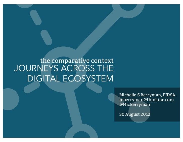 the comparative contextJOURNEYS ACROSS THE  DIGITAL ECOSYSTEM                              Michelle S Berryman, FIDSA     ...
