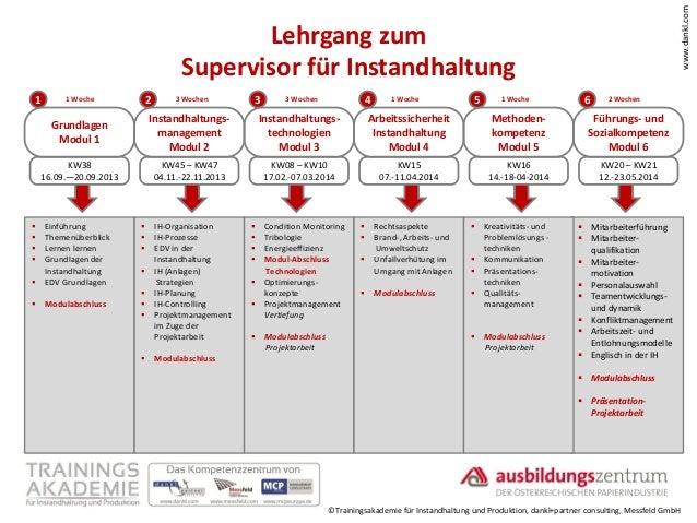 Modulübersicht: Lehrgang zum Supervisor für Instandhaltung