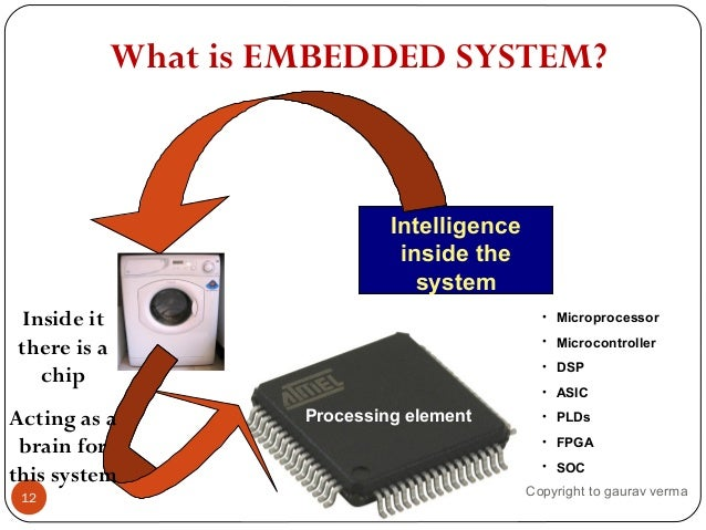 introduction to embedded systems solution manual