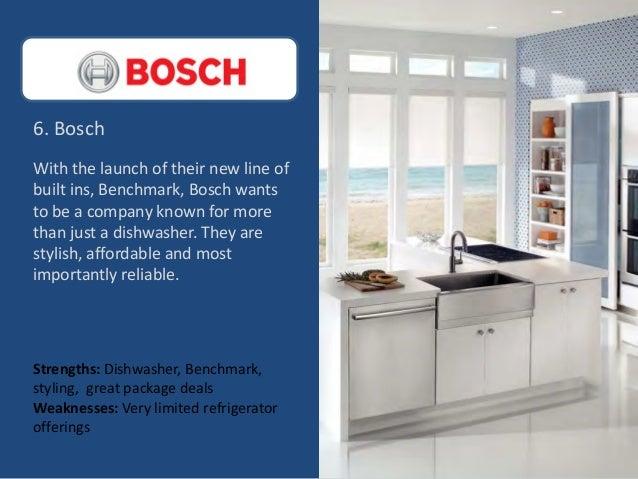 Top 10 luxury kitchen appliance brands for Luxury kitchen brands