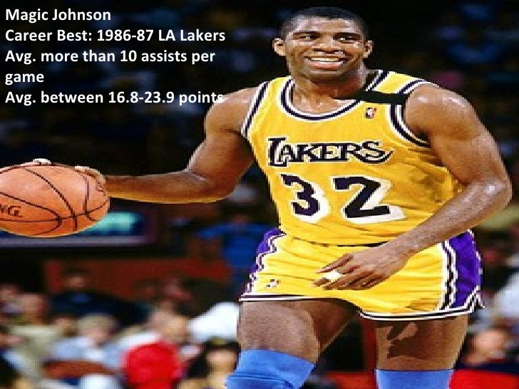 Magic Johnson Career Best: 1986-87 LA Lakers Avg. more than 10 assists per game Avg. between 16.8-23.9 points