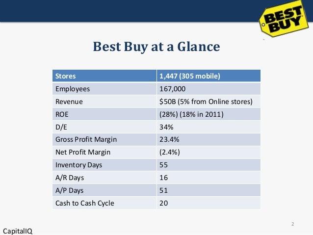 best buy case analysis