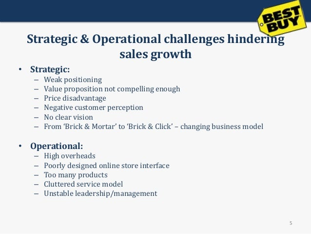 best buy strategy analysis essays Nutraceutical international corporation porter five (5)  they want to buy the best offerings available by paying the  hbr marketing strategy swot analysis.
