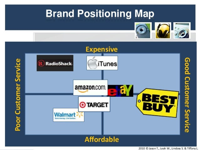 best buy positioning strategy The below section will provide the details of the segmentation,targeting and positioning strategy for this bread market backed by theor  buy online essays help.
