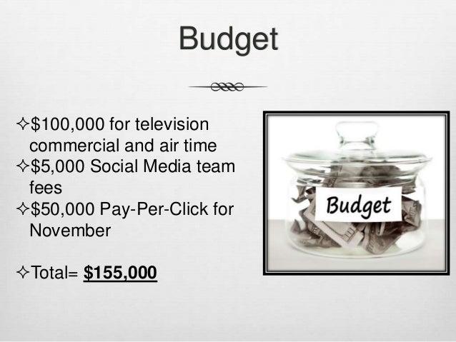 Buy presentation