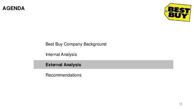 Best buy company inc weaknesses