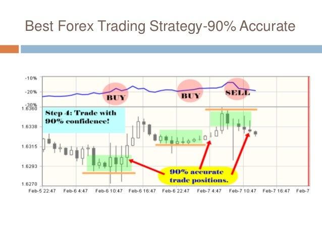 Option trading class nyc
