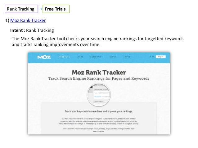 Top SEO Tool | Moz Rank Tracker
