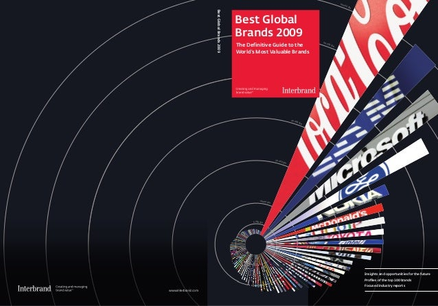 Best global brands 2009