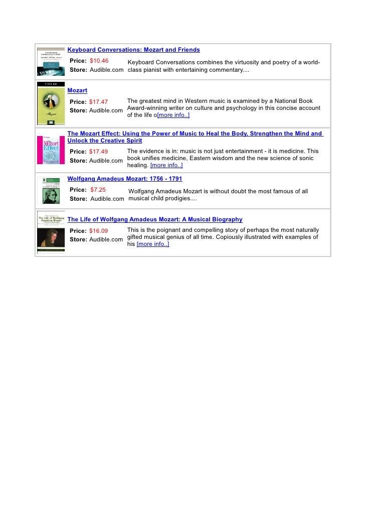 Best Mozart Music Downloads