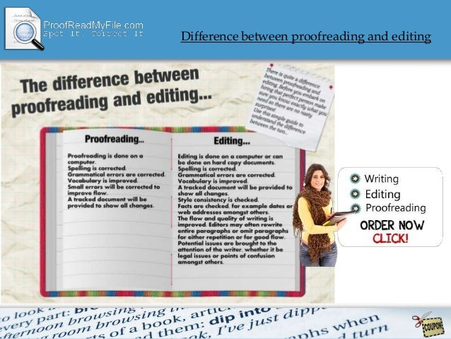 Essay Proofreading