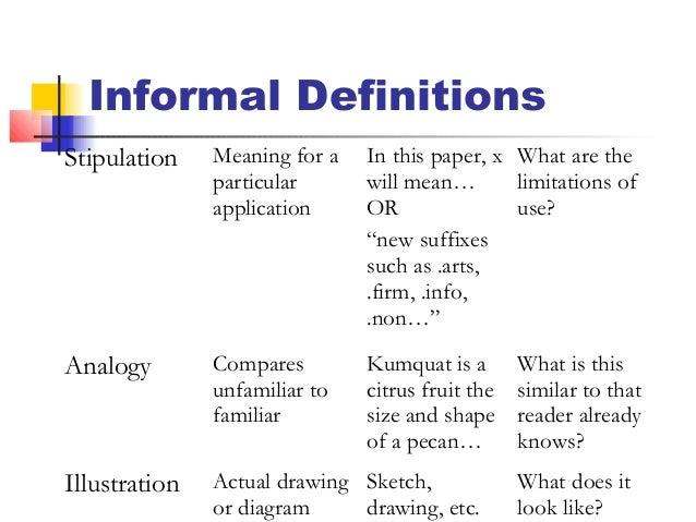 Informal essay definition
