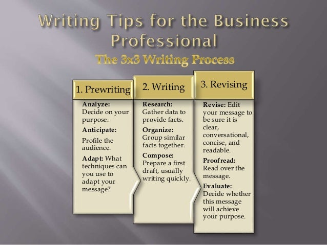 3x3 writing process for business communication Types of business communication includes: communication is more concerned with a dual listening process for communication to be this piece of writing is.