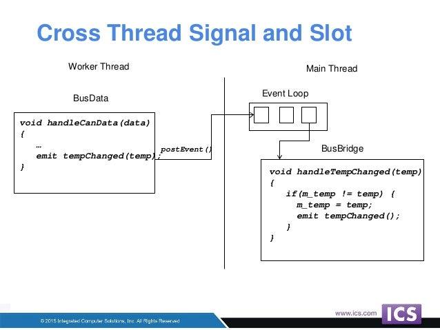 Signal slot qt thread