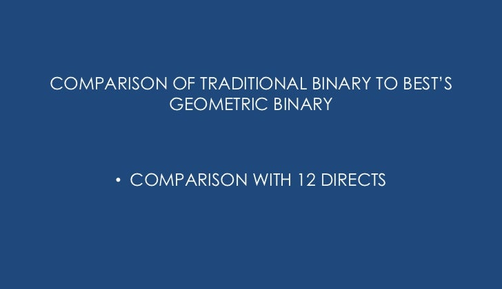 COMPARISON OF TRADITIONAL BINARY TO BEST'S          GEOMETRIC BINARY      • COMPARISON WITH 12 DIRECTS