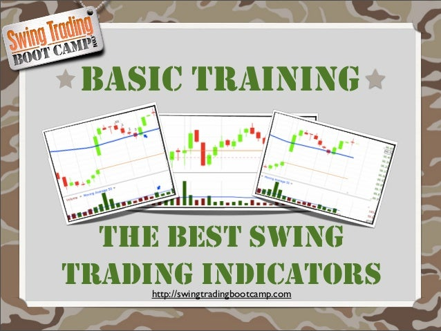 Swing trading indicators india