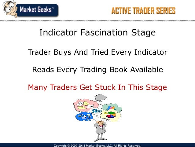 binary options strategies uk youtube
