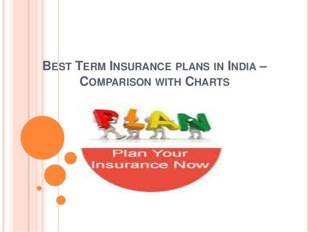 Best Term Insurance Plans In India Comparison