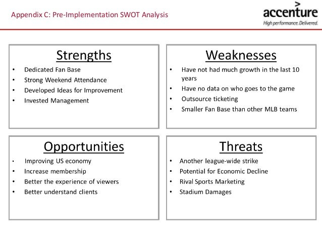 swot analysis of accenture Strategic management insight is the place where you can find the most comprehensive information on strategic management subject online.