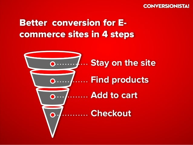 Stay on the siteFind productsAdd to cartCheckoutBetter conversion for E-commerce sites in 4 steps