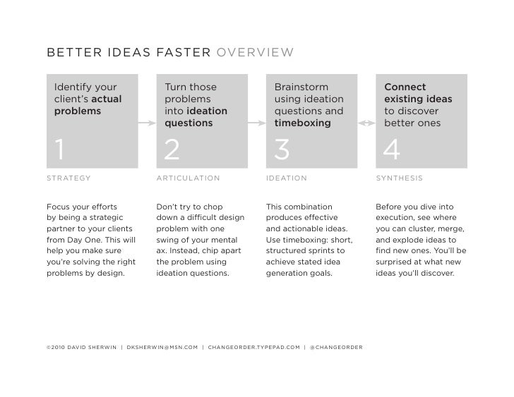 BETTER IDEAS FASTER OVERVIEW    Identify your              Turn those                  Brainstorm                  Connect...